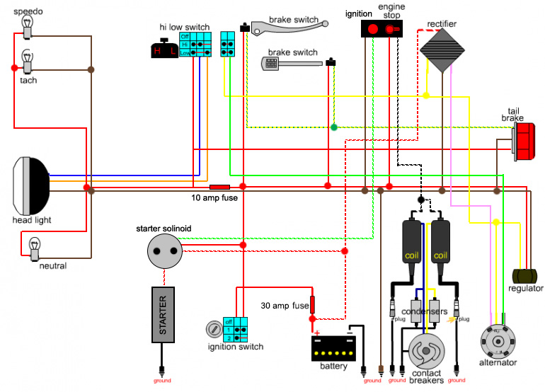 bikewirediagram cb360 wiring diagram yamaha rd 350 wiring diagram \u2022 wiring gas bike wiring diagram at arjmand.co